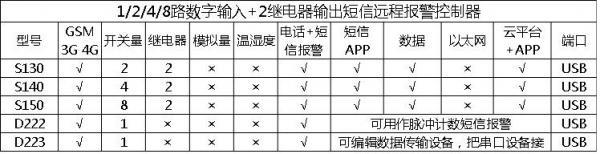 选型表.jpg